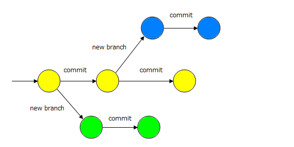 git_branch02.png